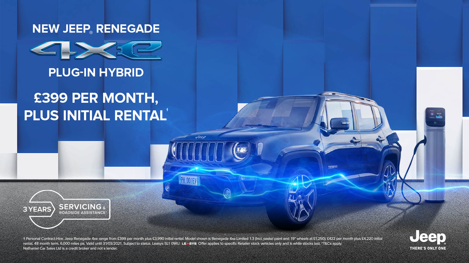 Q1 2021 Jeep Renegade_sml